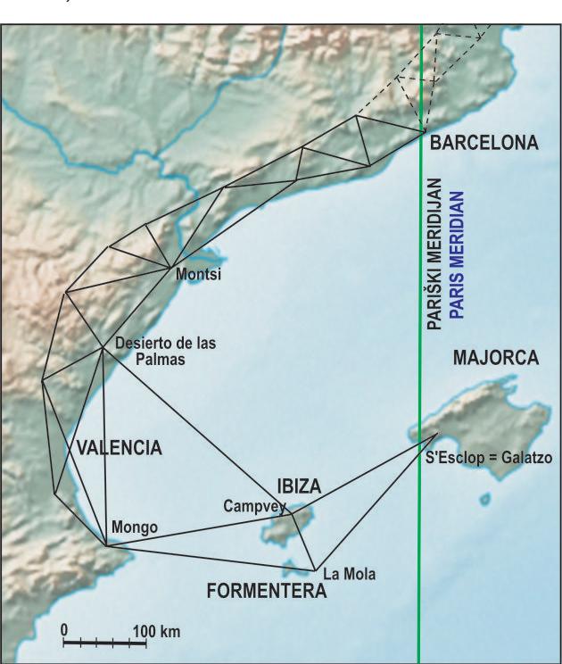 Triangulation über Land und Meer nach Mallorca [https://www.semanticscholar.org/paper/The-Paris-Meridian-Arc-Length-and-Definition-of-the-Solari%C4%87-Solari%C4%87/160319ec9ada5708830c8a2ad1bf31810f0f5e49]
